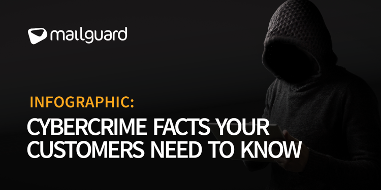 Blog-Header_Partner-Cybercrime-Facts