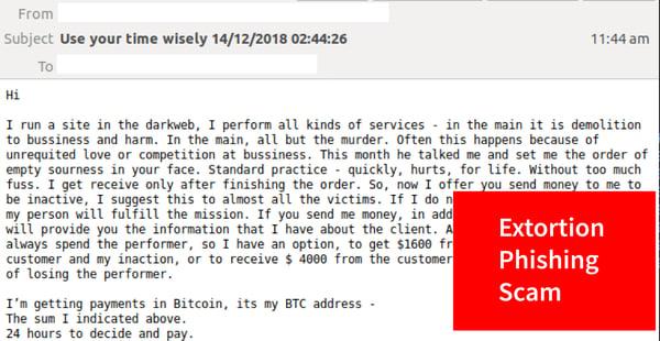 Extortion Phishing Scam Acid
